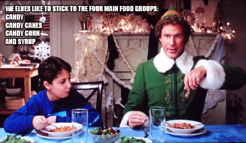 fourmainfoodgroups